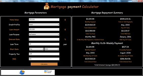 Free Mortgage Payment Calculators – Payment Calculator Mortgage